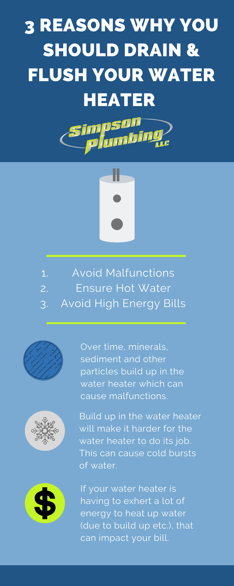 Water Heater Flush Infographic